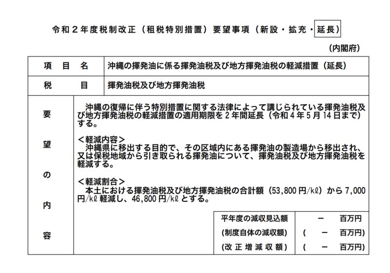 沖縄県ではガソリンが1L/7円減税されている