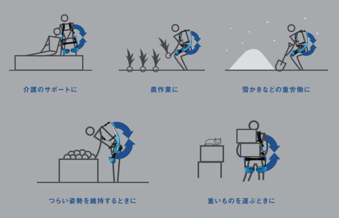 【口コミ・評判】マッスルスーツEveryの特徴は?腰の負担を軽減・農作業・介護・雪かき